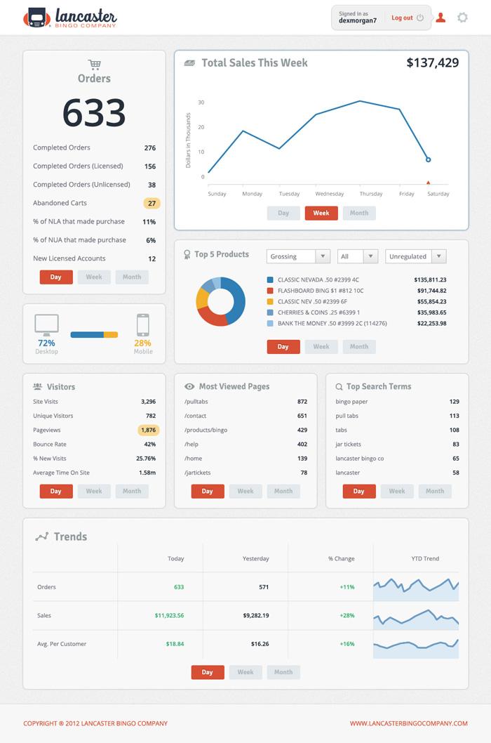 dashboard-design-201